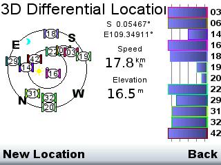 Signal GPS MSI
