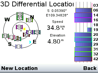 Signal GPS Navibe
