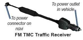 Alat penerima FM receiver untuk data jalan macet