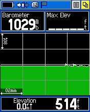 Halaman Altimeter