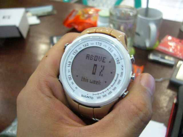 Heart rate paling tinggi brp % (bisa This week, last week, this month, last month)