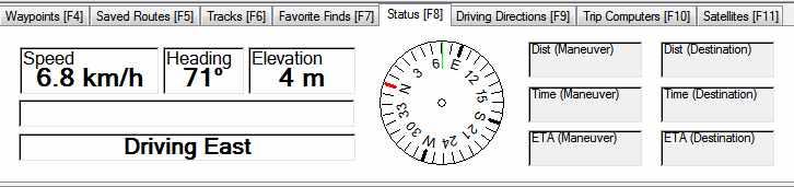 Status dan Kompas