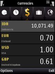 Liat mata uang