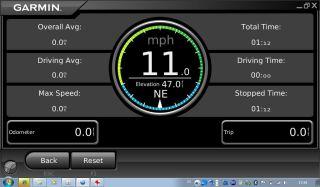 Statistik GPS