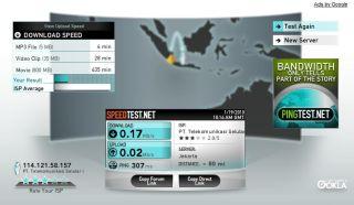 Speed test (memakai Huawei)
