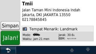 Informasi TMII