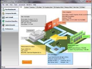 Passmark Performance Test Overview
