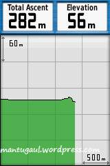 Barometric altimeter