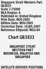 Informasi bluechart