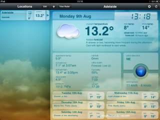 Pkt Weather