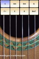 Solo guitar untuk main lagu dengan kunci