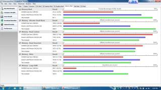 Performance Test 7 Memory Mark