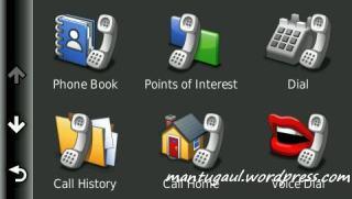 Semua fungsi telefoni