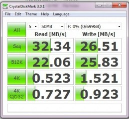 Pengujian 50MB dengan Crystaldiskmark