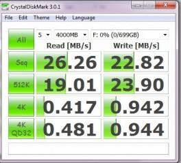 Pengujian 4000MB dengan Crystaldiskmark