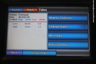 Informasi ketinggian air dan waktu pasang/surut