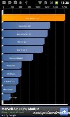 Ini quadrant setelah saya ganti rom jadi Andro-id v.3.3 RC2