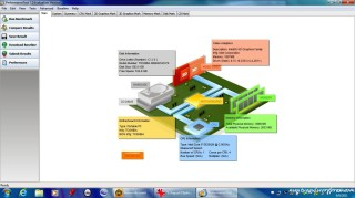 System Information Performance Test 7.0