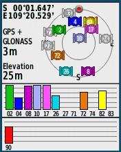 Signal satelit GPS+Glonass