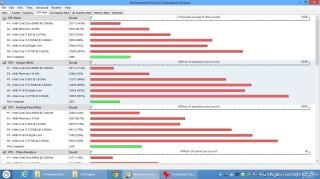 Performance Test 8 CPU Mark