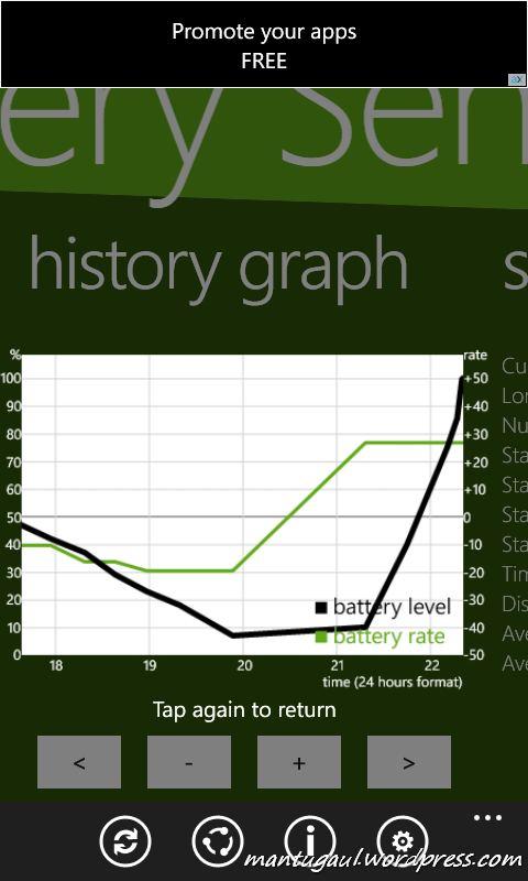 Grafik pengisian