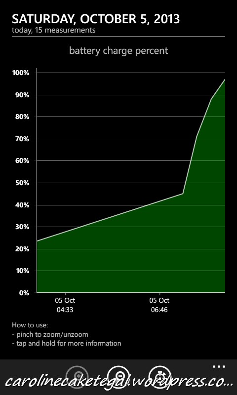 Status baterai dengan Kabel Zaxti 125cm