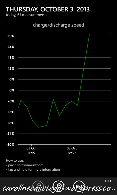 Status baterai dengan Kabel Zaxti 20cm