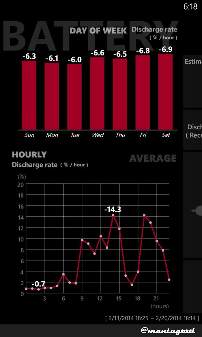 Statistik baterai saat pengisian pertama