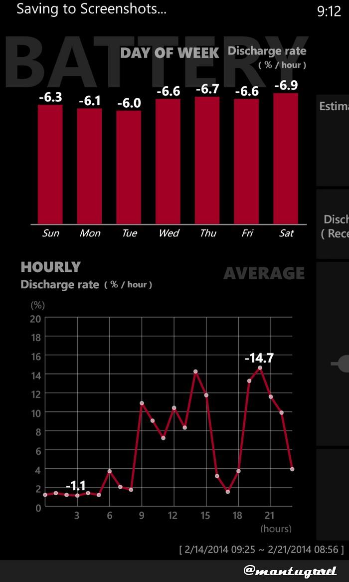 Statistik baterai saat pengisian kedua