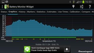 Grafik suhu