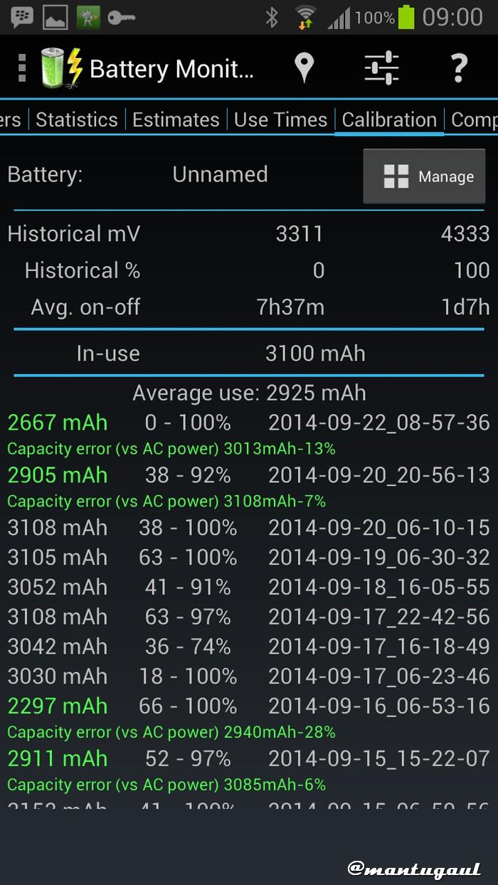 Statistik pengisian baterai Gnote2 menggunakan Mili Power Passion I